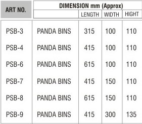 Sizes of Panda Bins